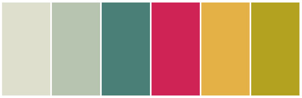 Some Of Our Favourite Colour Palettes