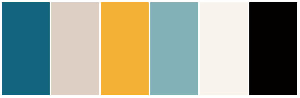 Some Of Our Favourite Colour Palettes 416 Studios